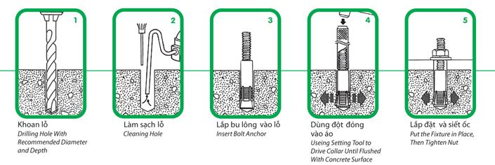 Cách lắp đặt tắc kê sắt
